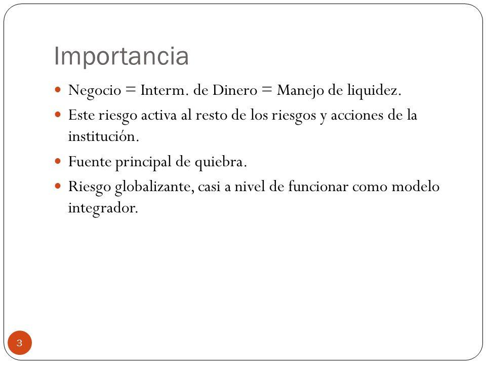 Importancia Negocio = Interm. de Dinero = Manejo de liquidez.