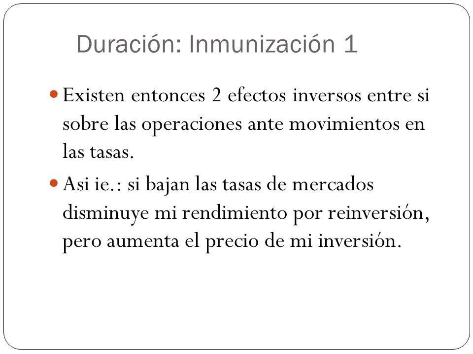 Duración: Inmunización 1