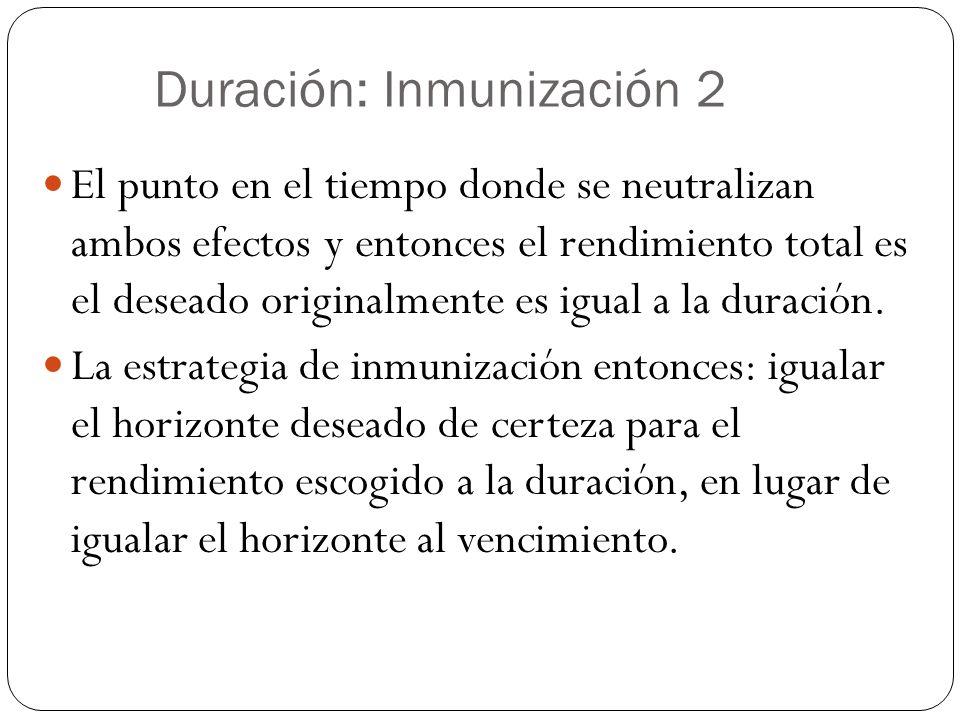 Duración: Inmunización 2