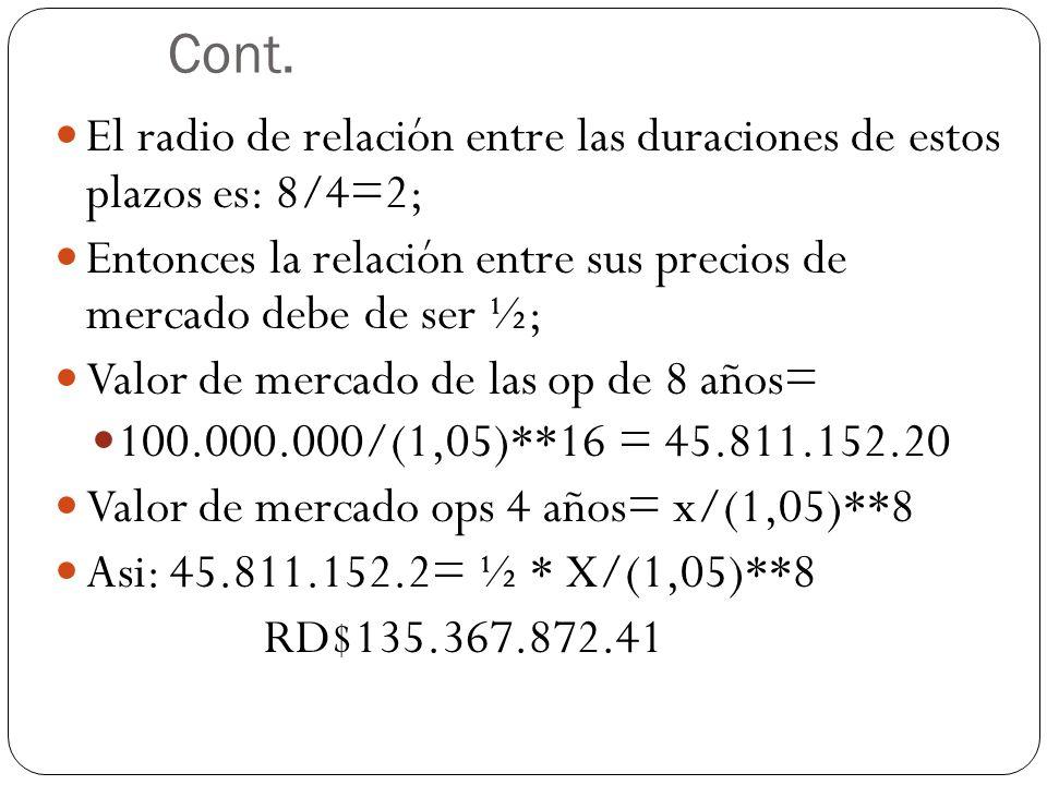 Cont. El radio de relación entre las duraciones de estos plazos es: 8/4=2; Entonces la relación entre sus precios de mercado debe de ser ½;