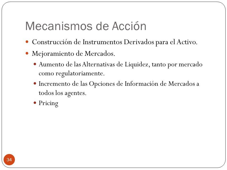 Mecanismos de Acción Construcción de Instrumentos Derivados para el Activo. Mejoramiento de Mercados.