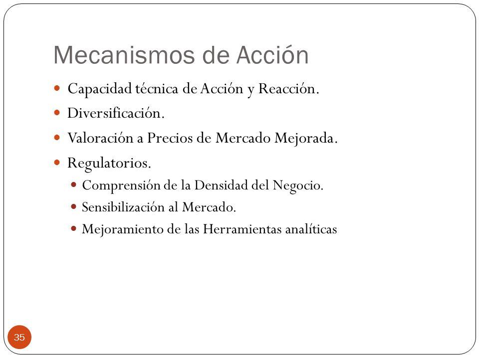 Mecanismos de Acción Capacidad técnica de Acción y Reacción.