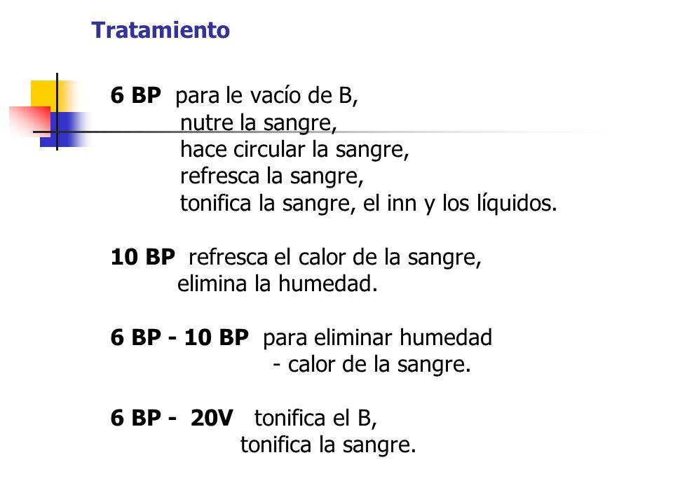 Tratamiento 6 BP para le vacío de B, nutre la sangre, hace circular la sangre, refresca la sangre,