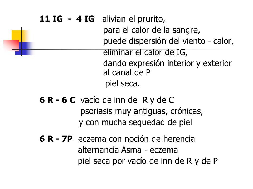 11 IG - 4 IG alivian el prurito,