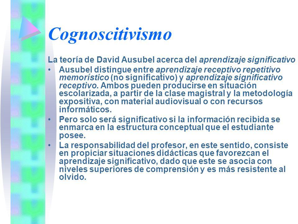 Cognoscitivismo La teoría de David Ausubel acerca del aprendizaje significativo.
