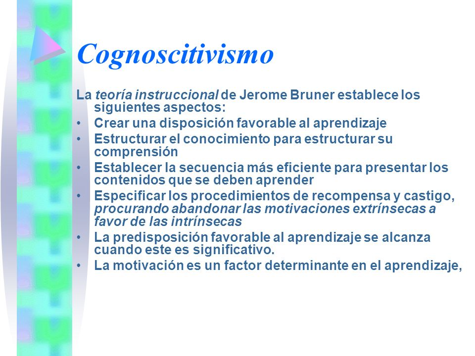 Cognoscitivismo La teoría instruccional de Jerome Bruner establece los siguientes aspectos: Crear una disposición favorable al aprendizaje.