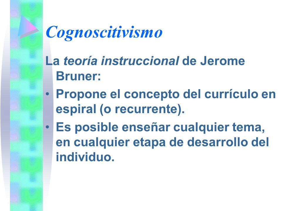 Cognoscitivismo La teoría instruccional de Jerome Bruner: