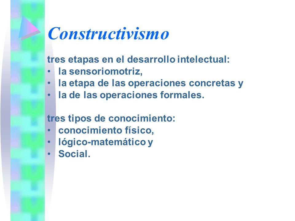 Constructivismo tres etapas en el desarrollo intelectual: