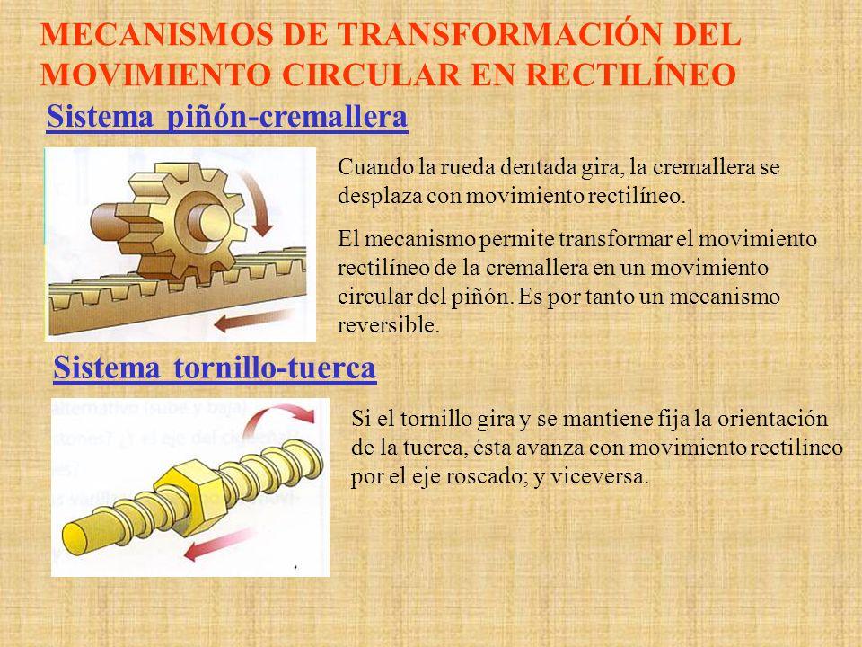 MECANISMOS DE TRANSFORMACIÓN DEL MOVIMIENTO CIRCULAR EN RECTILÍNEO