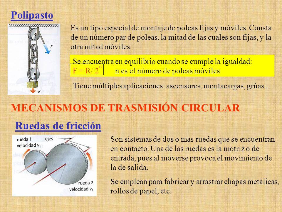 MECANISMOS DE TRASMISIÓN CIRCULAR