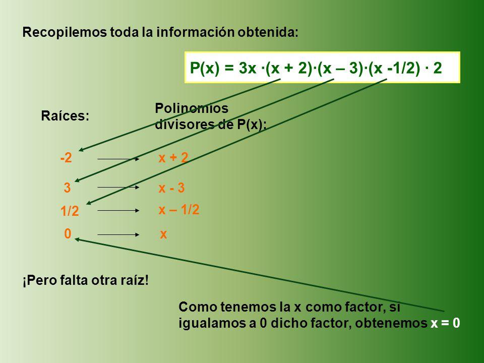 P(x) = 3x ·(x + 2)·(x – 3)·(x -1/2) · 2