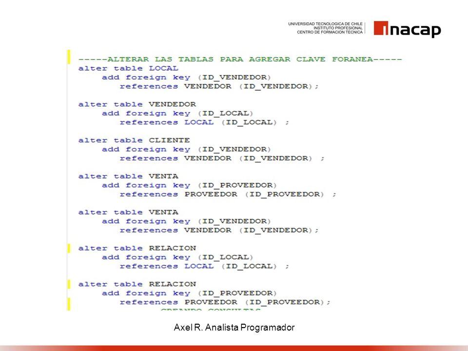 Axel R. Analista Programador