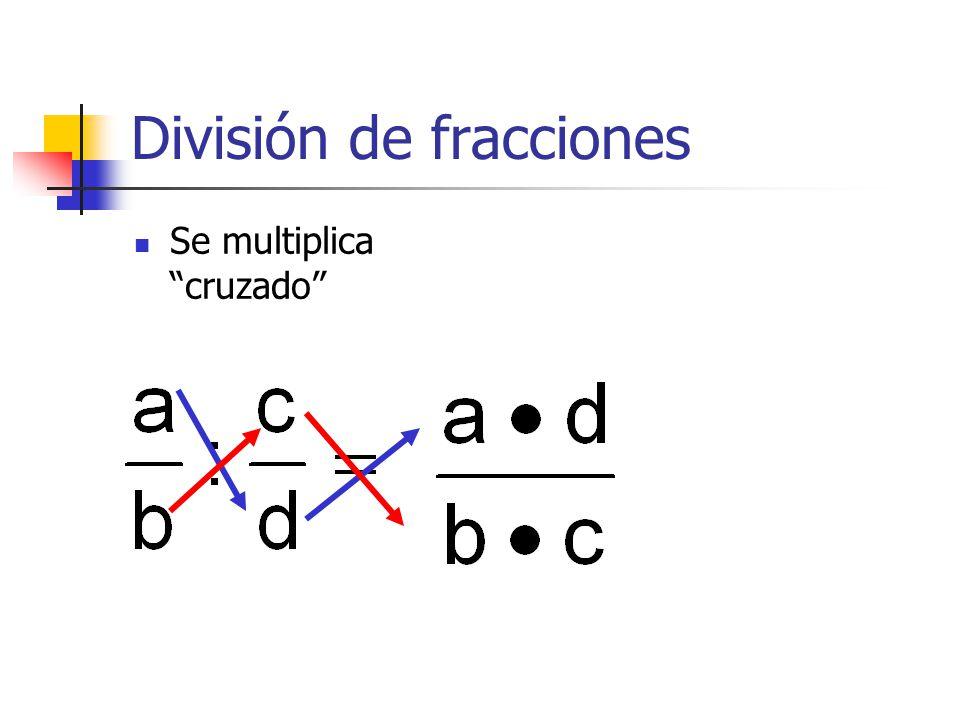 División de fracciones