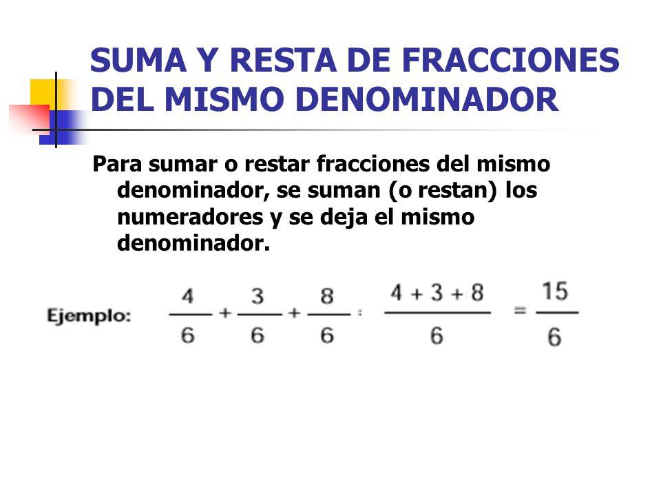SUMA Y RESTA DE FRACCIONES DEL MISMO DENOMINADOR