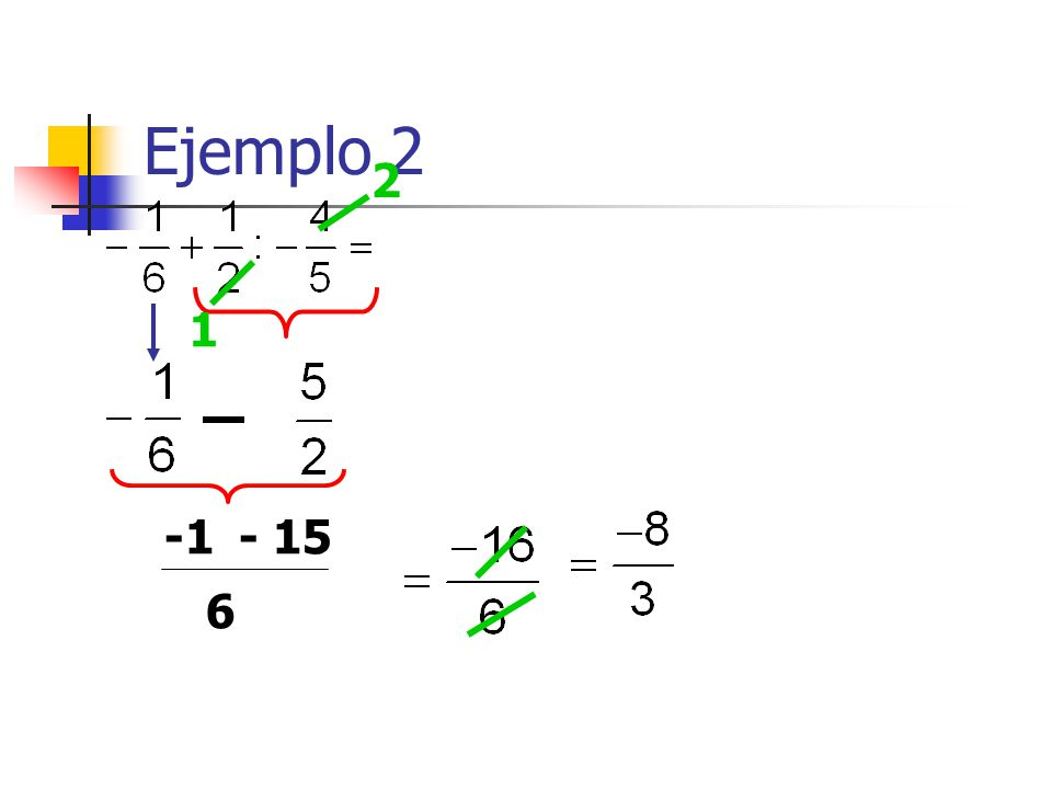 Ejemplo 2 2 1 -1 - 15 6