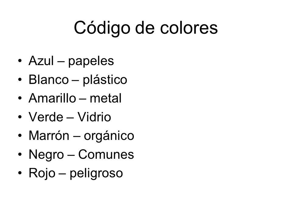 Código de colores Azul – papeles Blanco – plástico Amarillo – metal