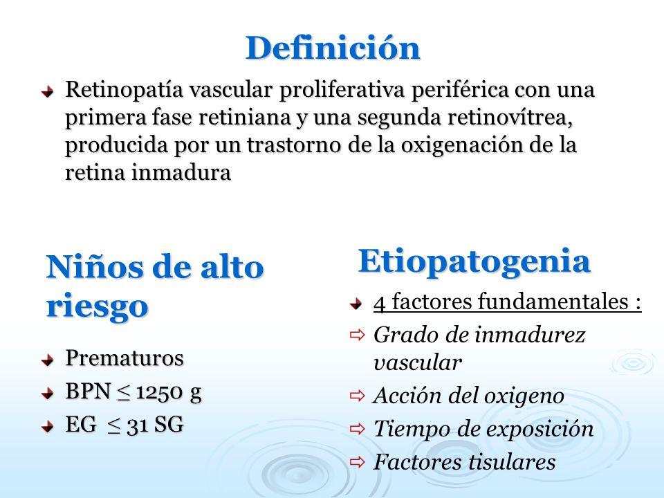 Definición Etiopatogenia Niños de alto riesgo