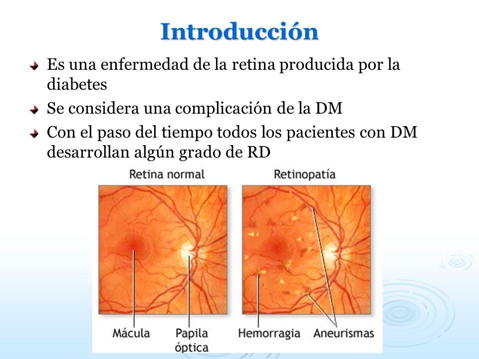 Introducción Es una enfermedad de la retina producida por la diabetes