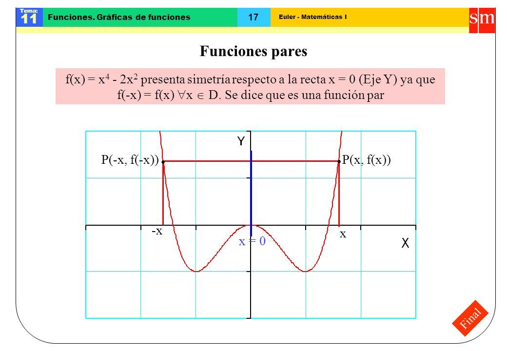 Funciones paresf(x) = x4 - 2x2 presenta simetría respecto a la recta x = 0 (Eje Y) ya que f(-x) = f(x) x  D. Se dice que es una función par.