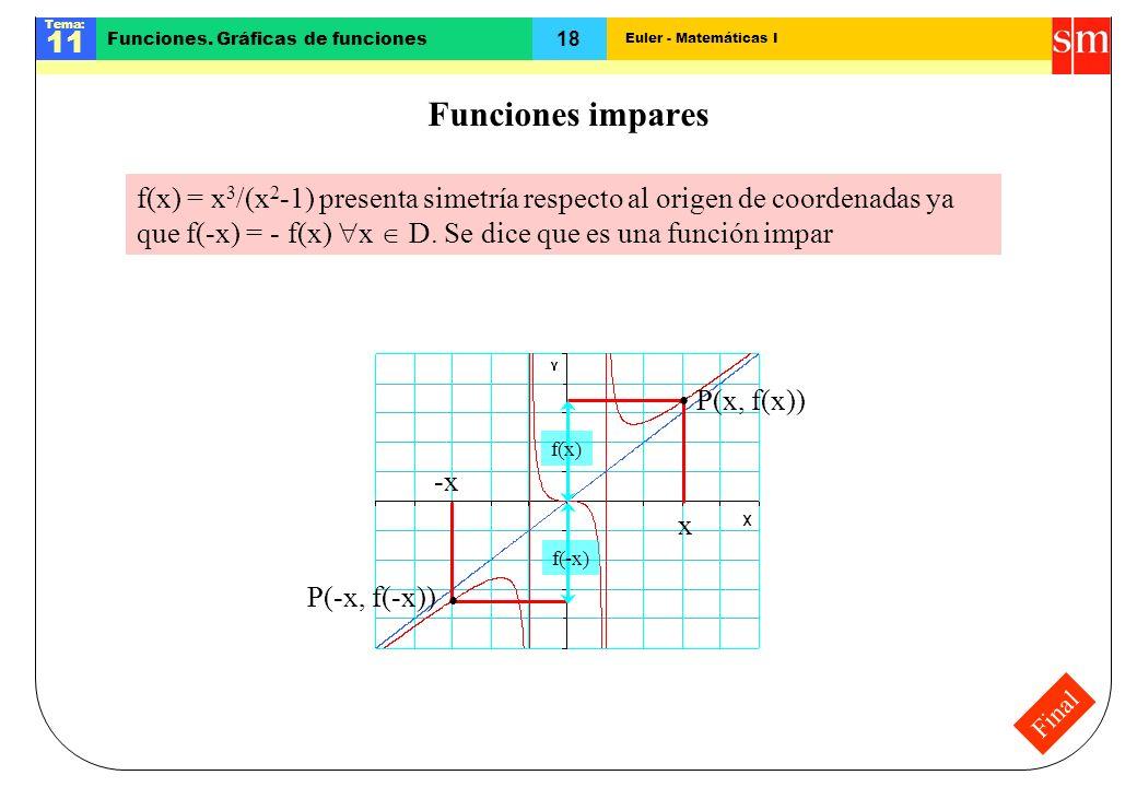 Funciones impares f(x) = x3/(x2-1) presenta simetría respecto al origen de coordenadas ya que f(-x) = - f(x) x  D. Se dice que es una función impar.