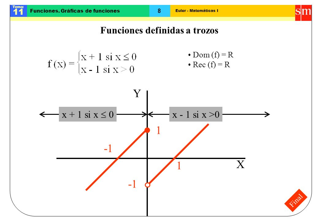 Funciones definidas a trozos