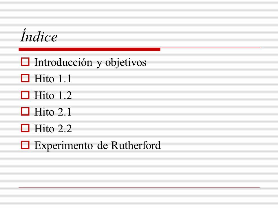 Índice Introducción y objetivos Hito 1.1 Hito 1.2 Hito 2.1 Hito 2.2