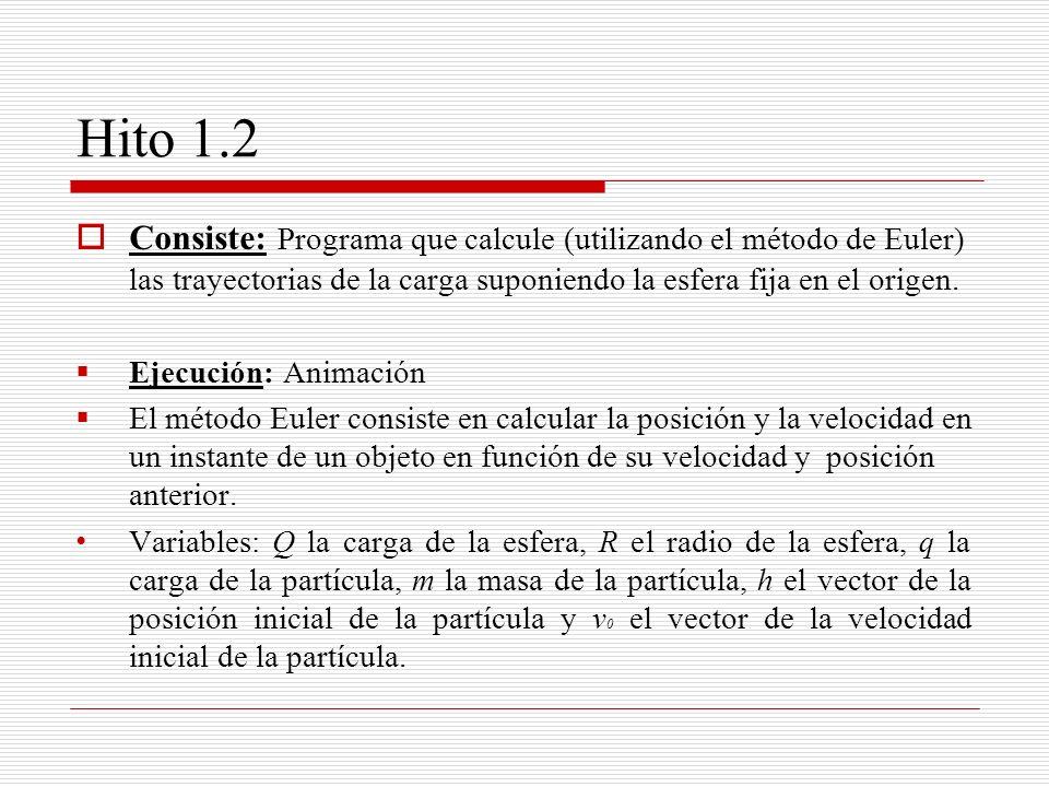Hito 1.2Consiste: Programa que calcule (utilizando el método de Euler) las trayectorias de la carga suponiendo la esfera fija en el origen.
