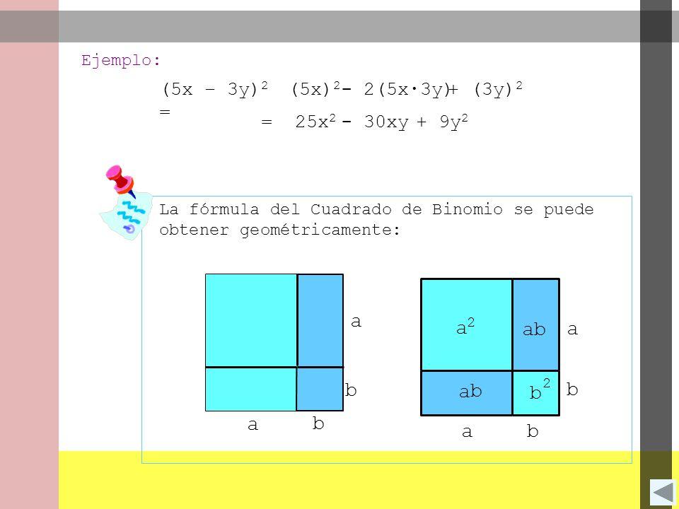 a b b a (5x – 3y)2 = (5x)2 - 2(5x∙3y) + (3y)2 = 25x2 - 30xy + 9y2