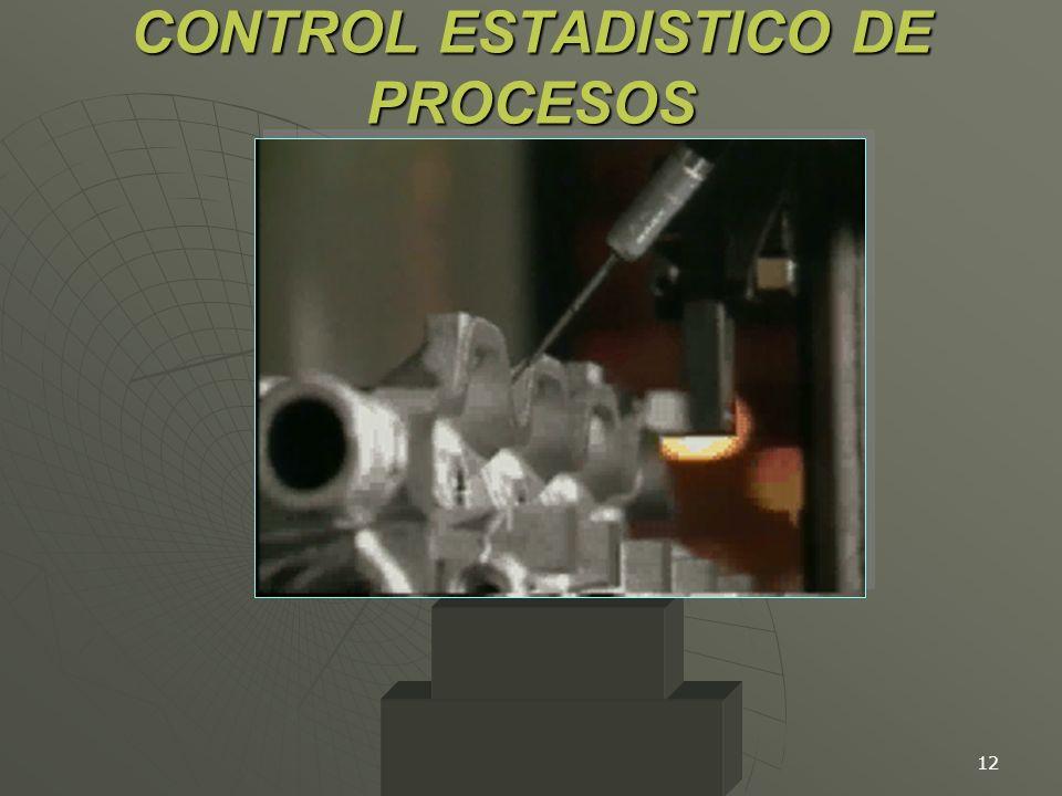 CONTROL ESTADISTICO DE PROCESOS
