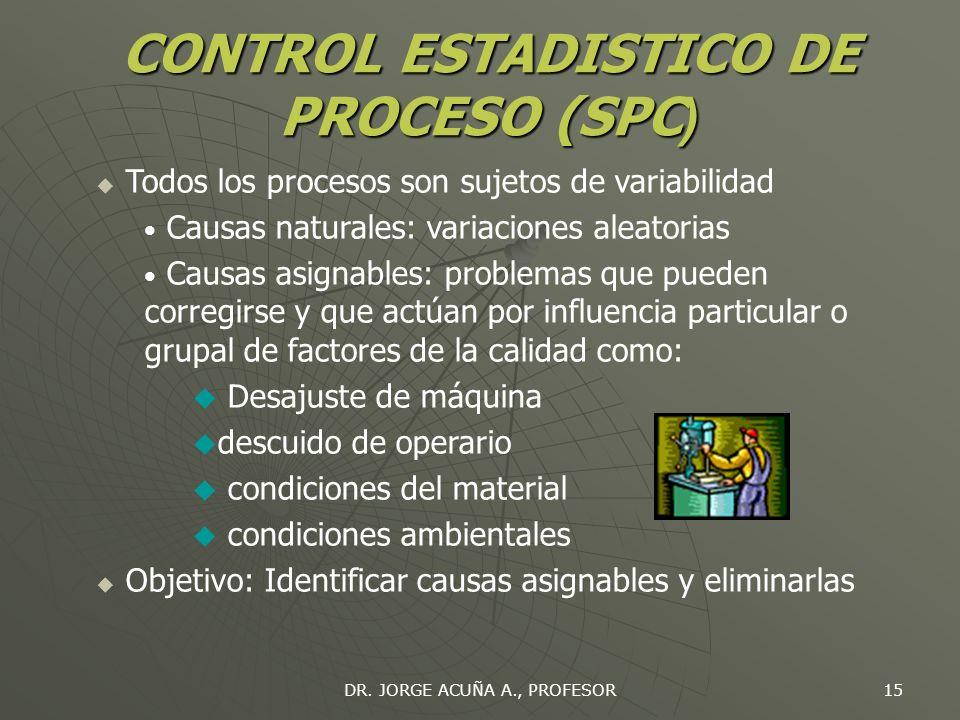 CONTROL ESTADISTICO DE PROCESO (SPC)