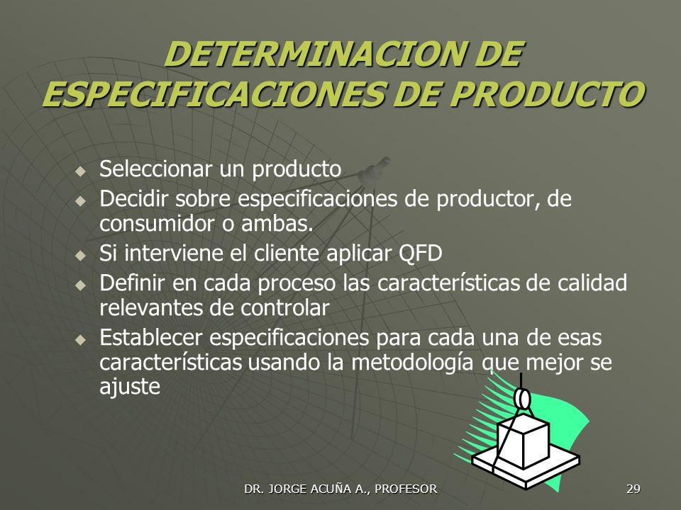 DETERMINACION DE ESPECIFICACIONES DE PRODUCTO