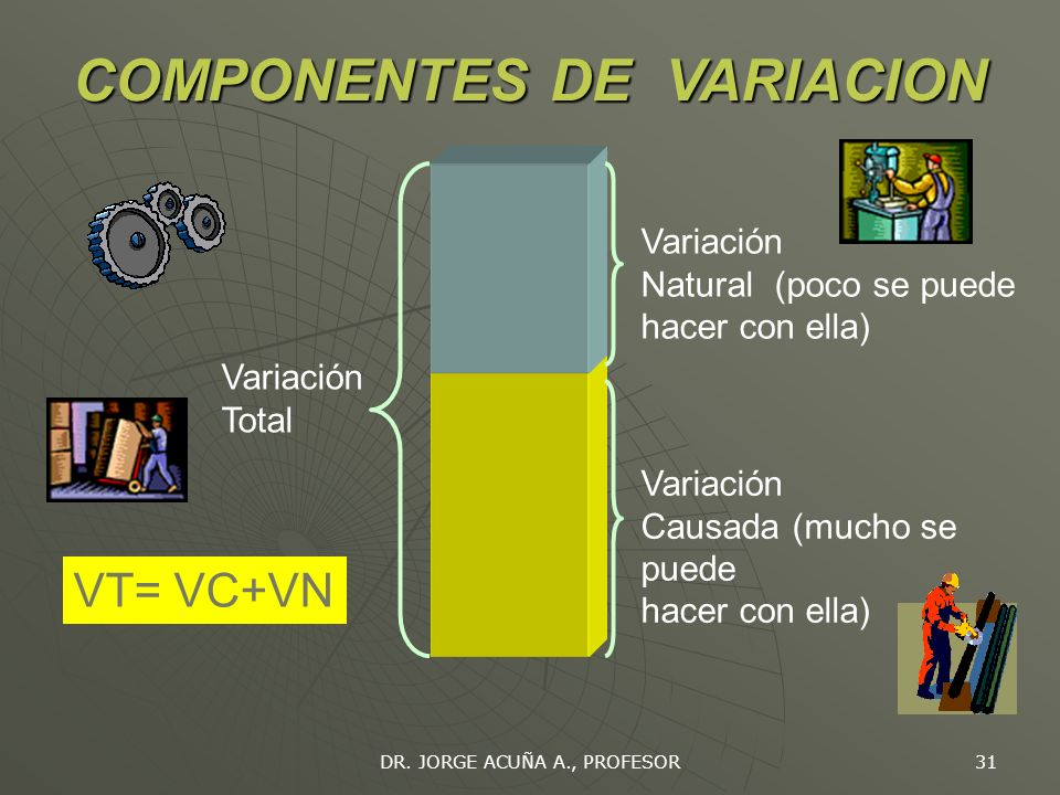 COMPONENTES DE VARIACION