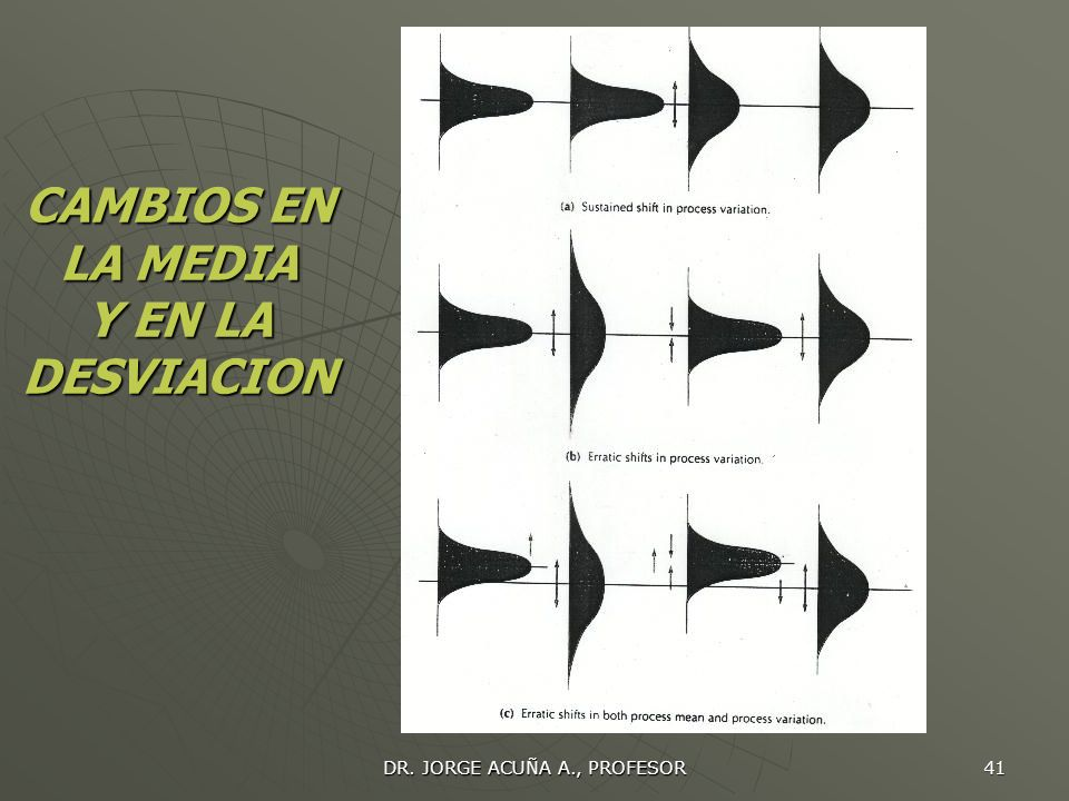 CAMBIOS EN LA MEDIA Y EN LA DESVIACION