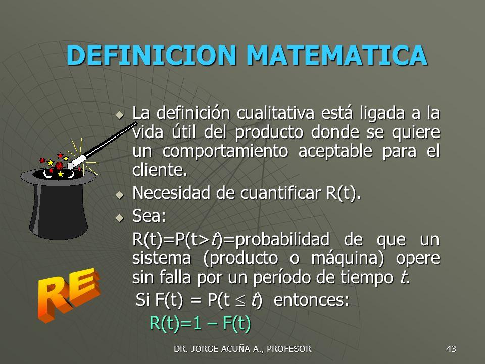 DEFINICION MATEMATICA