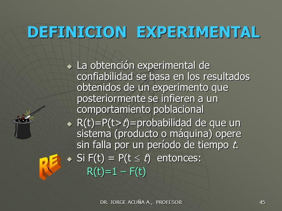 DEFINICION EXPERIMENTAL