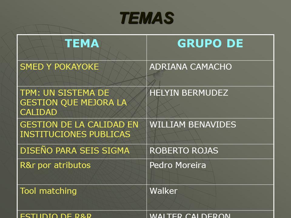 TEMAS TEMA GRUPO DE SMED Y POKAYOKE ADRIANA CAMACHO
