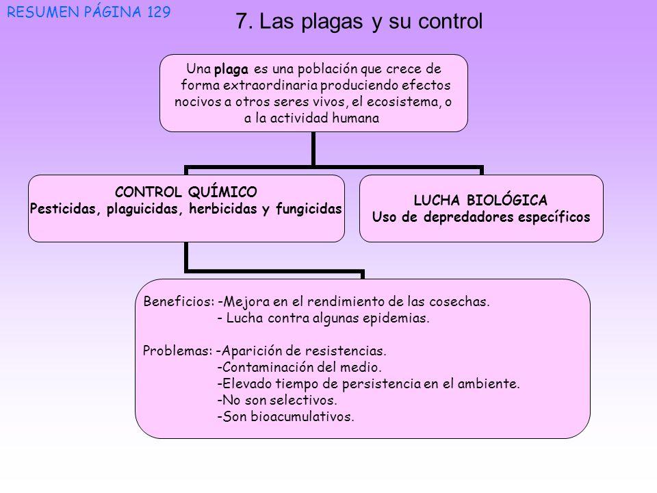 7. Las plagas y su control RESUMEN PÁGINA 129