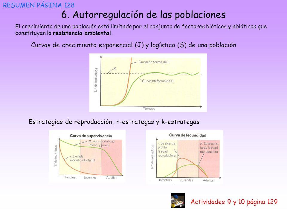 6. Autorregulación de las poblaciones