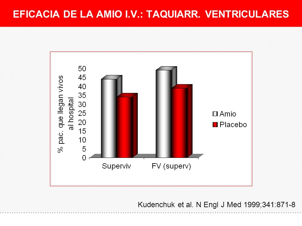 EFICACIA DE LA AMIO I.V.: TAQUIARR. VENTRICULARES