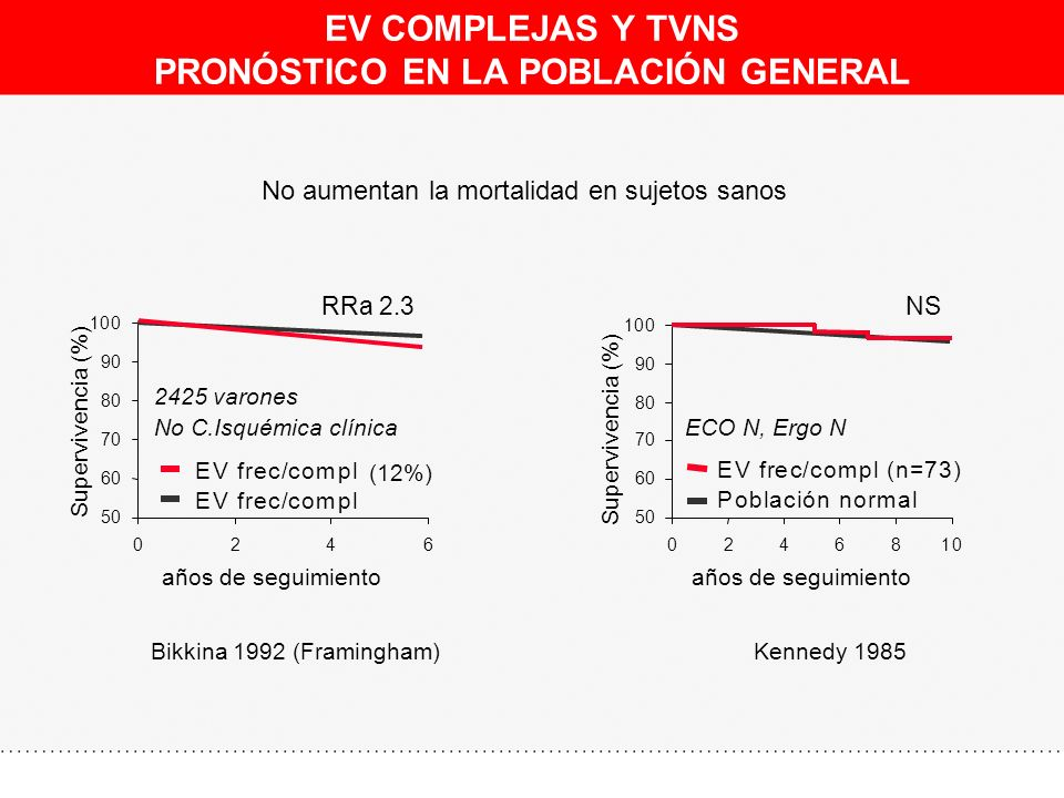 EV COMPLEJAS Y TVNS PRONÓSTICO EN LA POBLACIÓN GENERAL