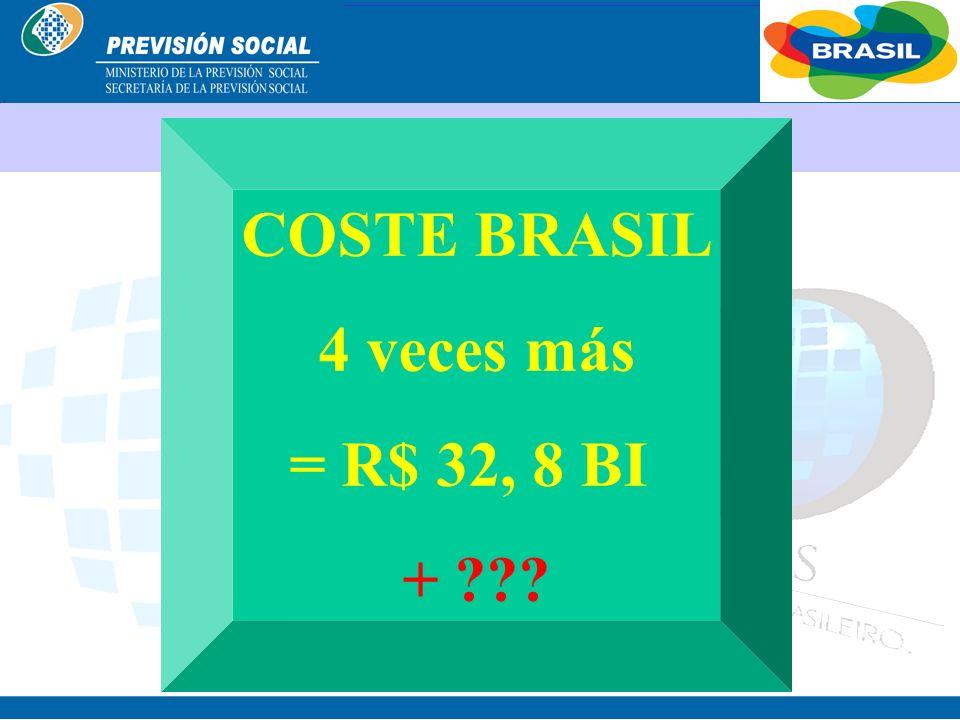 COSTE BRASIL 4 veces más = R$ 32, 8 BI +