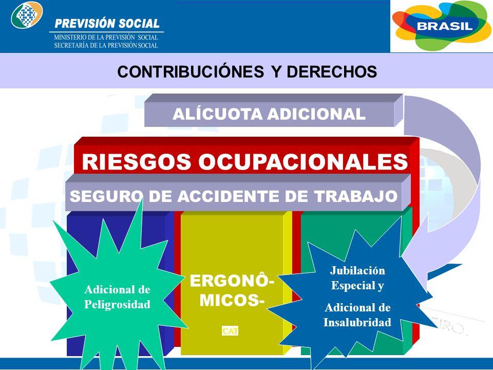 RIESGOS OCUPACIONALES