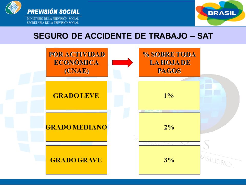 SEGURO DE ACCIDENTE DE TRABAJO – SAT