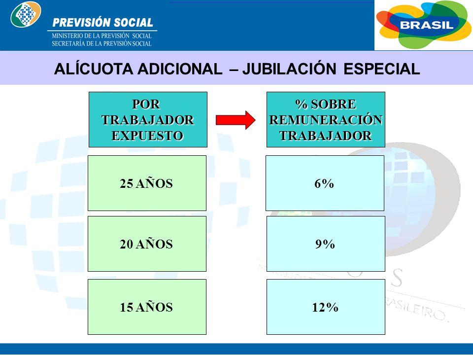 ALÍCUOTA ADICIONAL – JUBILACIÓN ESPECIAL