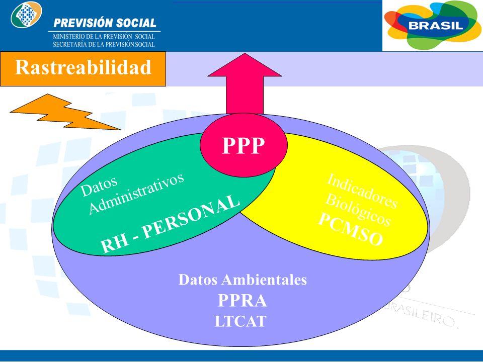 PPP Rastreabilidad RH - PERSONAL PCMSO PPRA Datos Administrativos