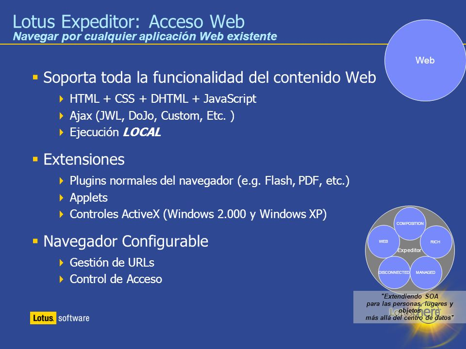 Lotus Expeditor: Acceso Web