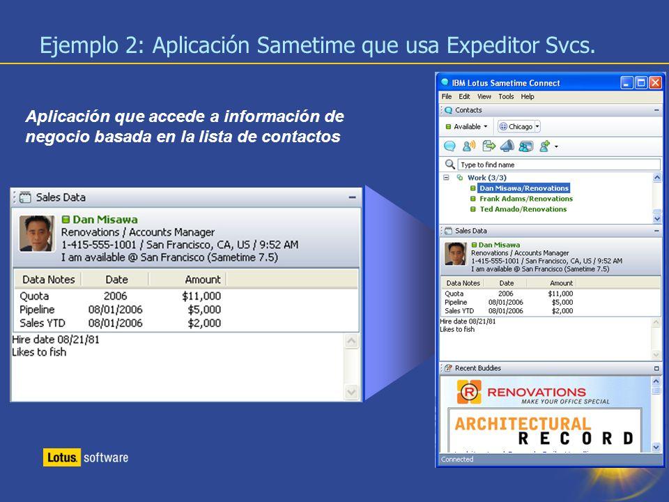 Ejemplo 2: Aplicación Sametime que usa Expeditor Svcs.