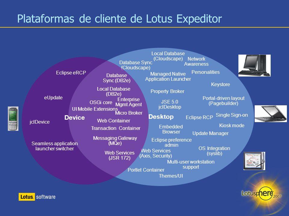 Plataformas de cliente de Lotus Expeditor