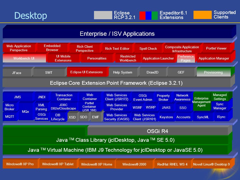 Desktop Enterprise / ISV Applications