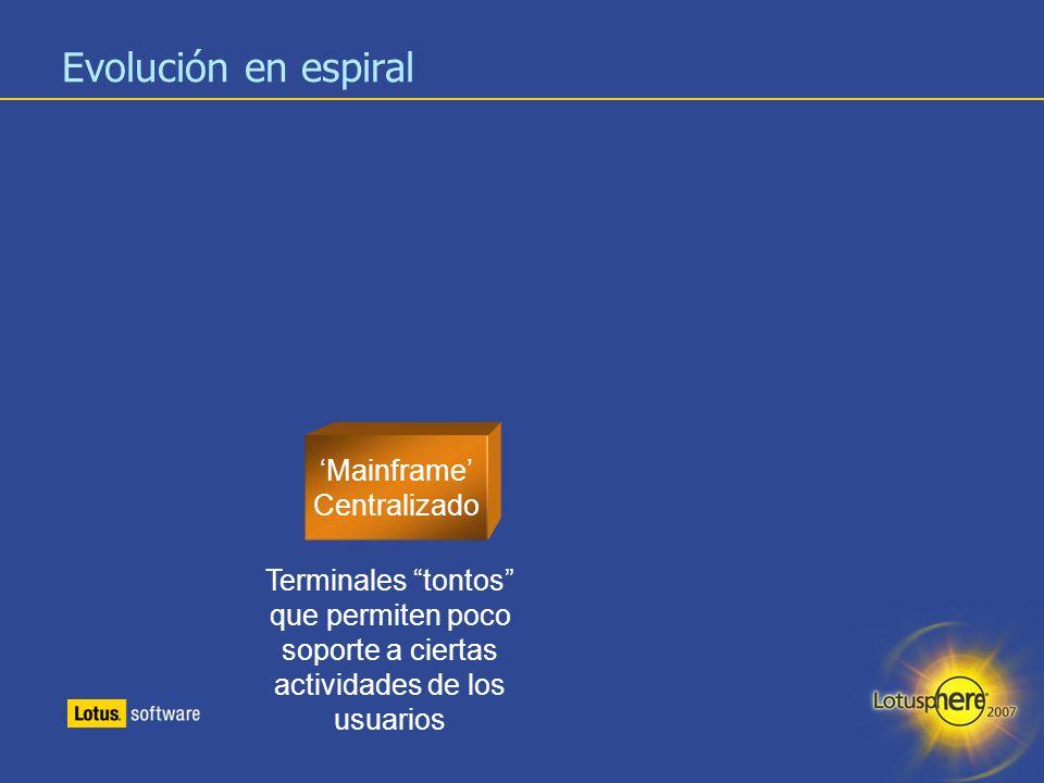 Evolución en espiral 'Mainframe' Centralizado